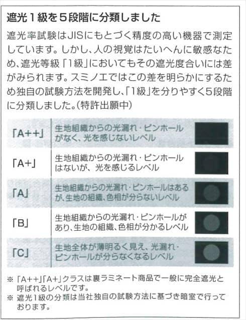 スミノエ遮光の5段階_R